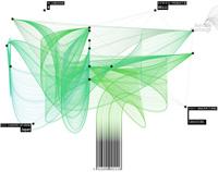 Visualisierung eines Barcodes